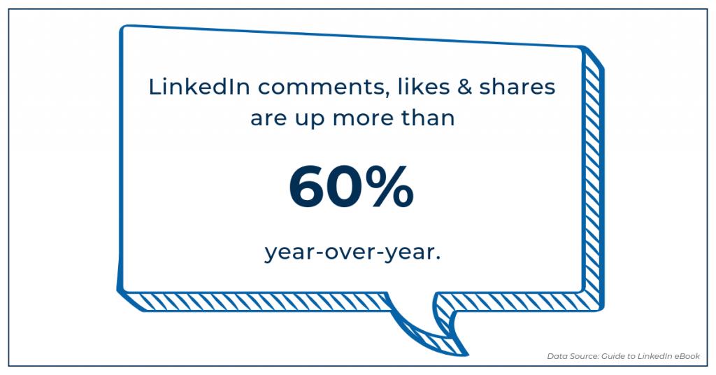 LinkedIn Engagement Statistic