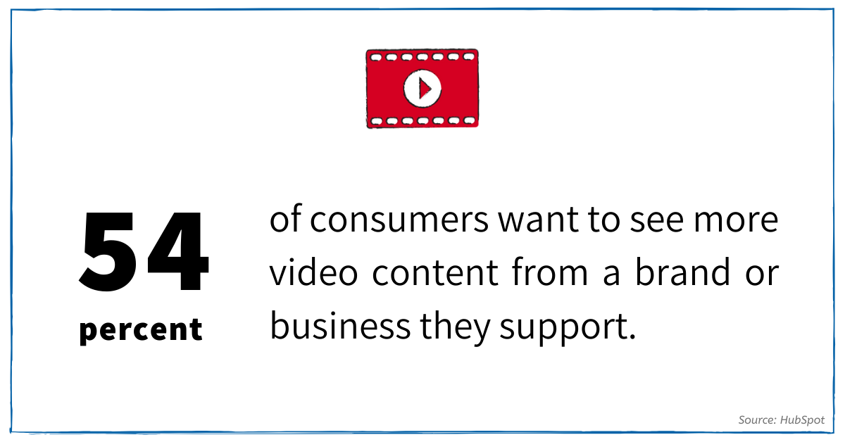 Video Statistic