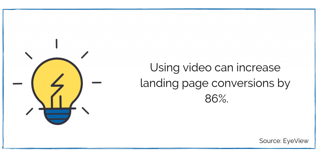 Use Video To Increase Conversions
