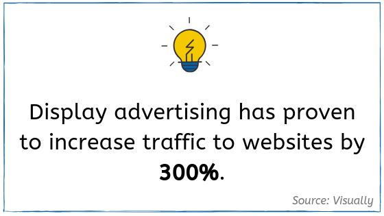 Display Advertising Statistic
