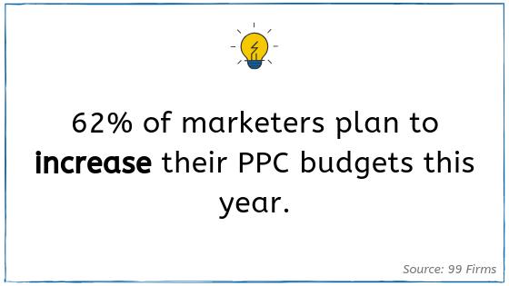PPC statistic