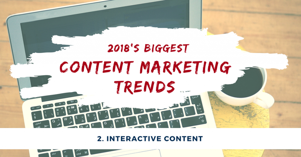 Content Marketing Interactive Content