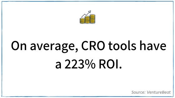 CRO Statistic - ROI