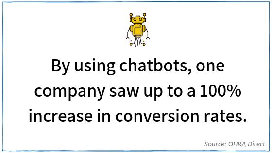 CRO Statistic - Chatbot