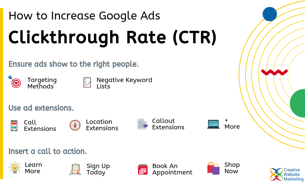 How to Increase CTR (Clickthrough Rate)
