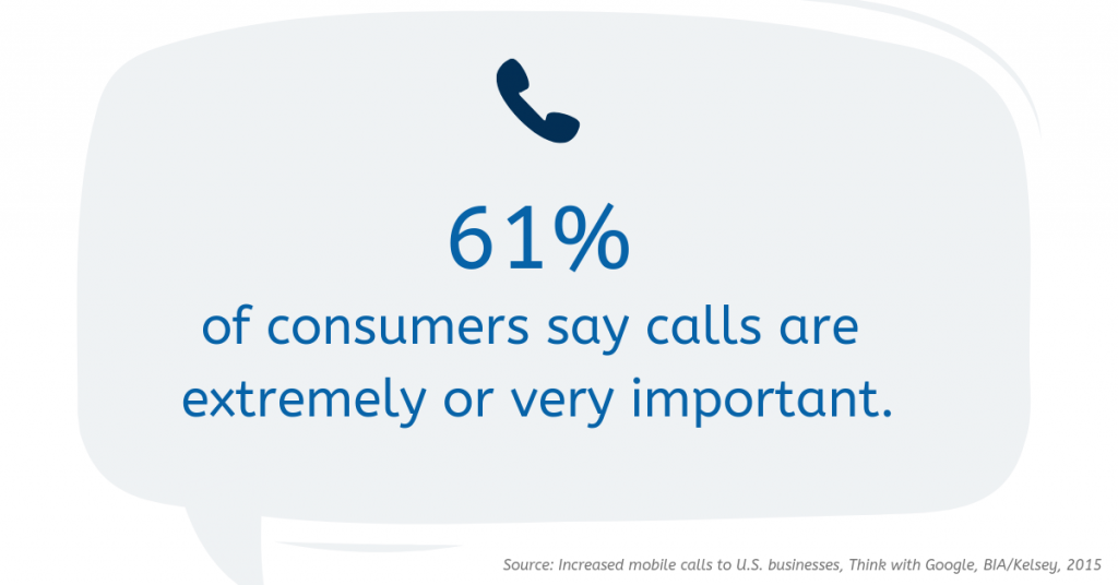 Statistic about calls