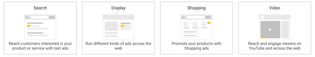 Google Ads Ad Formats