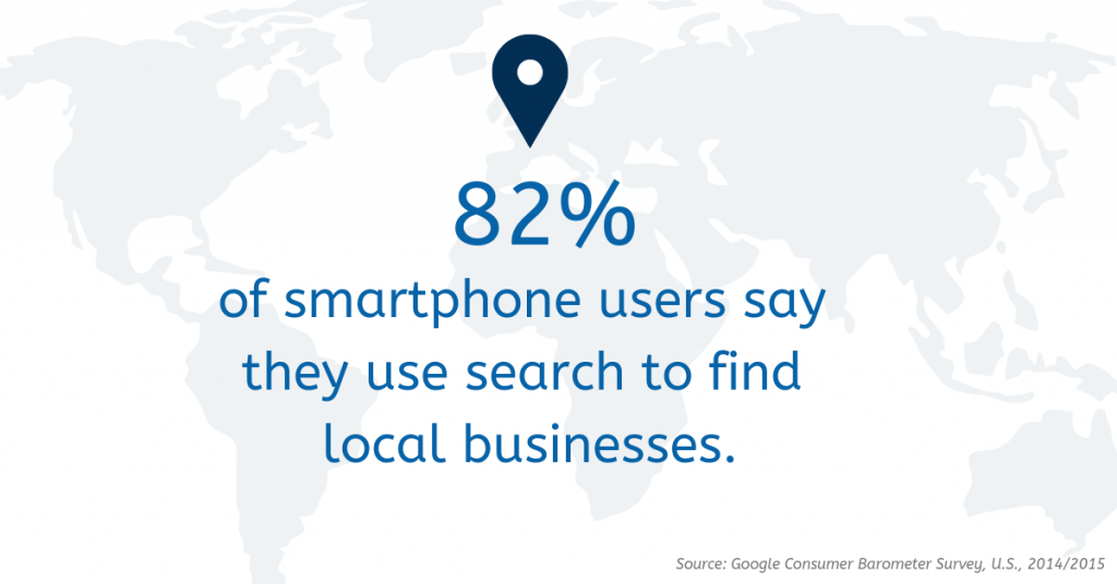Statistic about mobile search