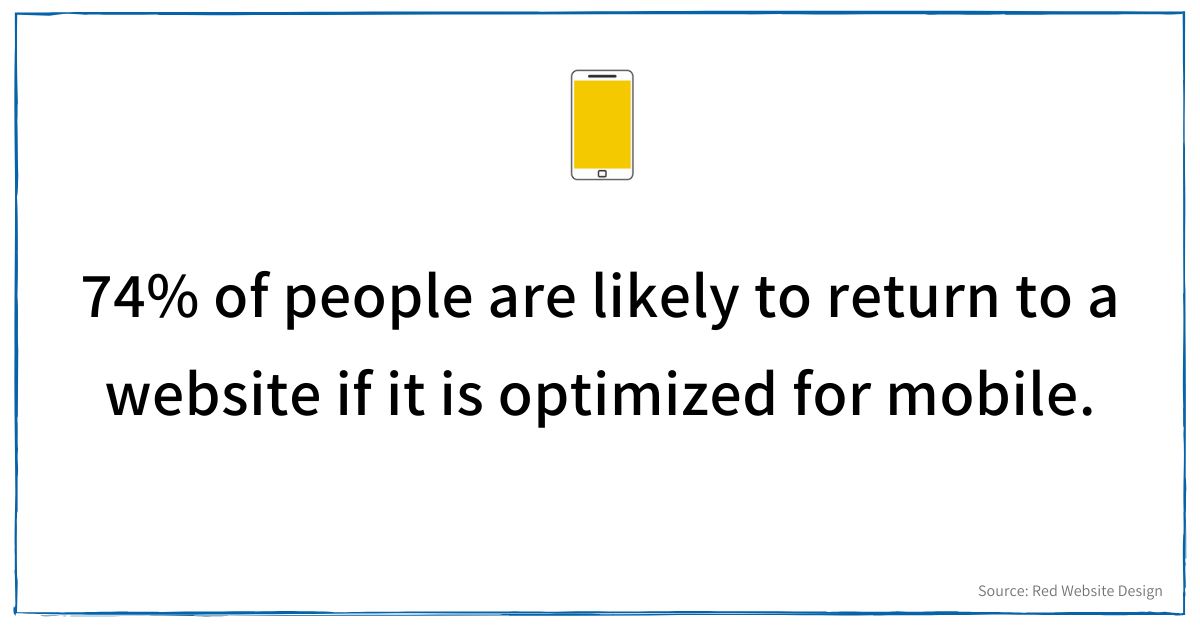 Mobile Optimization Statistic